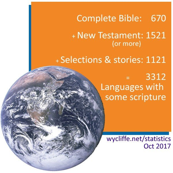 Our Impact Wycliffe Bible Translators - How many languages on earth